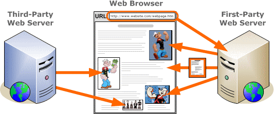 """Attēlu rezultāti vaicājumam """"web cookies"""""""