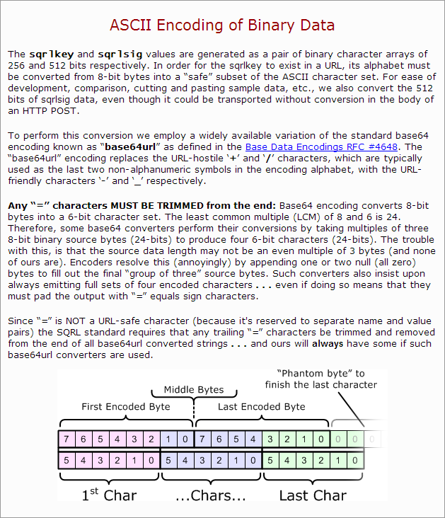 SQRL  NET Implementation - grc sqrl